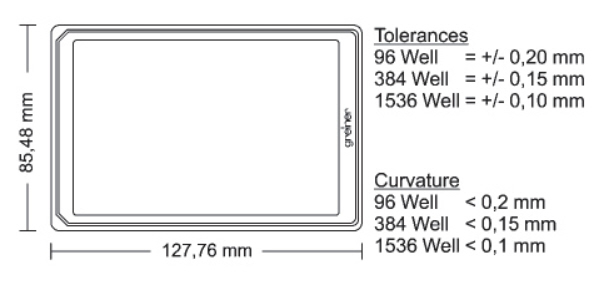 figure 1 footprint and tolerances of standard microplates